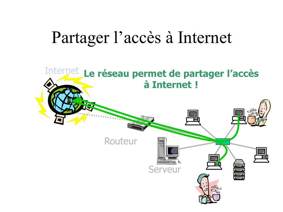Partager laccès à Internet Le réseau permet de partager laccès à Internet .