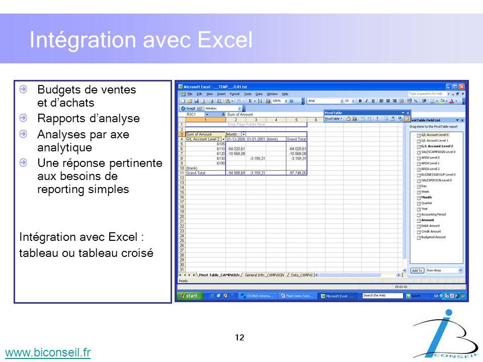 12 www.biconseil.fr Intégration avec Excel Budgets de ventes et dachats Rapports danalyse Analyses par axe analytique Une réponse pertinente aux besoi