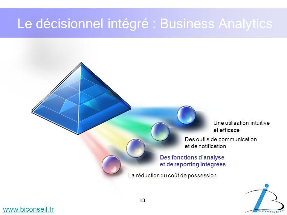 13 www.biconseil.fr Le décisionnel intégré : Business Analytics La réduction du coût de possession Des outils de communication et de notification Des