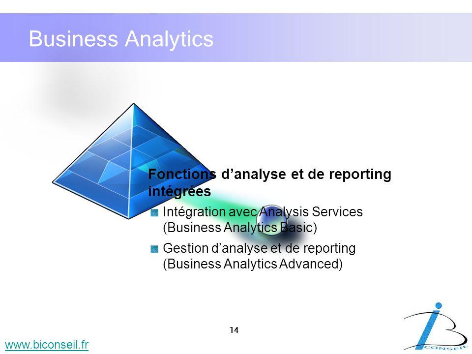 14 www.biconseil.fr Business Analytics Fonctions danalyse et de reporting intégrées Intégration avec Analysis Services (Business Analytics Basic) Gest