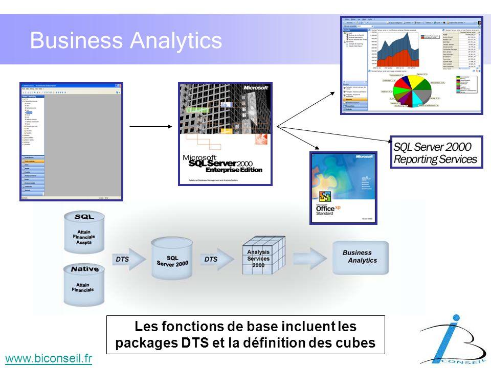 15 www.biconseil.fr Les fonctions de base incluent les packages DTS et la définition des cubes Business Analytics