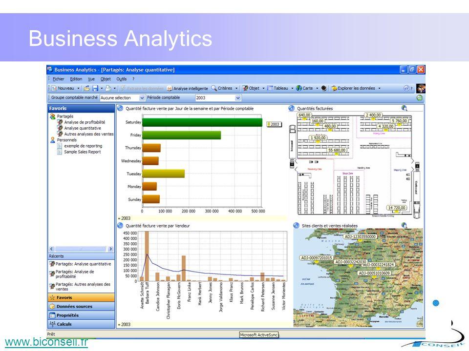 18 www.biconseil.fr Business Analytics
