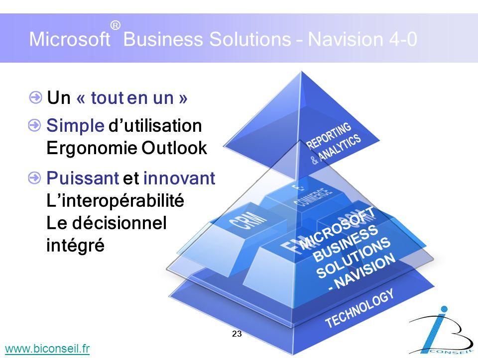 23 www.biconseil.fr Un « tout en un » Puissant et innovant Linteropérabilité Le décisionnel intégré Simple dutilisation Ergonomie Outlook Microsoft ®