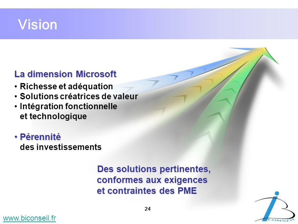 24 www.biconseil.fr La dimension Microsoft Richesse et adéquation Solutions créatrices de valeur Intégration fonctionnelle et technologique PérennitéP
