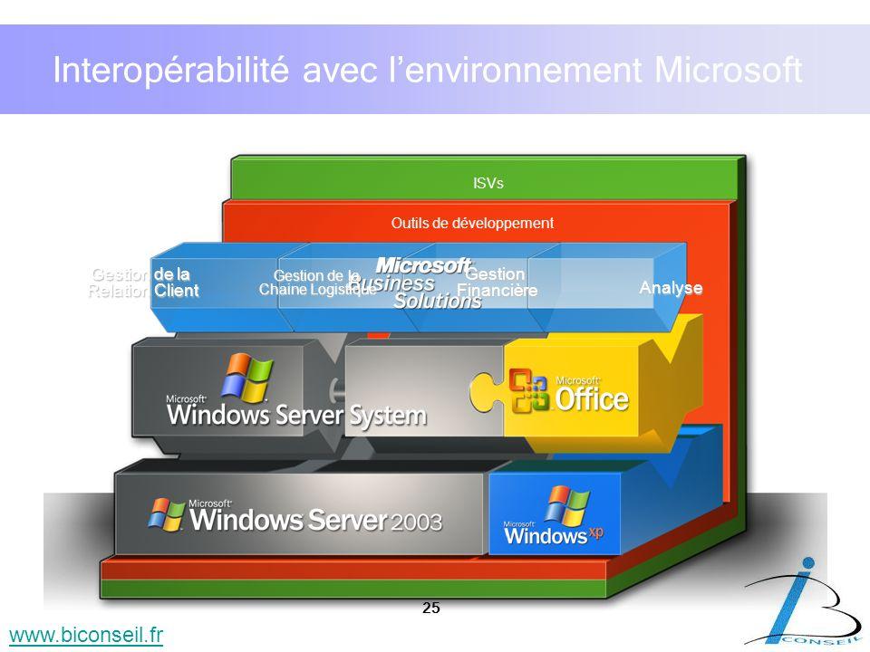 25 www.biconseil.fr Outils de développement ISVs Gestion de la Relation Client Gestion de la Chaine Logistique GestionFinancière Analyse Interopérabil