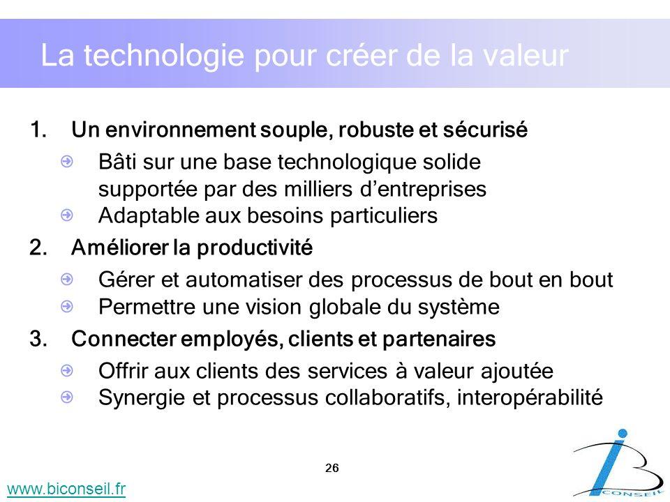 26 www.biconseil.fr La technologie pour créer de la valeur 1.Un environnement souple, robuste et sécurisé Bâti sur une base technologique solide suppo