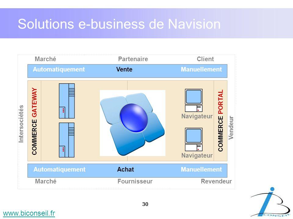 30 www.biconseil.fr COMMERCE GATEWAY COMMERCE PORTAL AutomatiquementVenteManuellement AutomatiquementAchatManuellement MarchéFournisseurRevendeur Marc