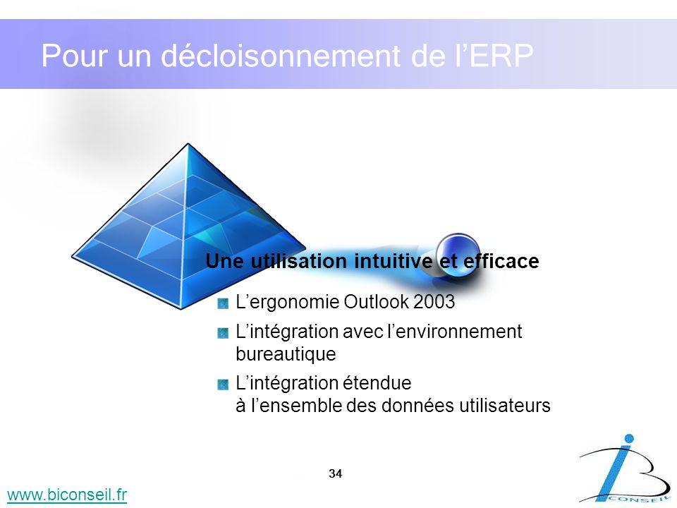 34 www.biconseil.fr Pour un décloisonnement de lERP Lergonomie Outlook 2003 Lintégration avec lenvironnement bureautique Lintégration étendue à lensem
