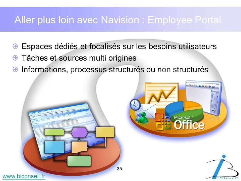 35 www.biconseil.fr Espaces dédiés et focalisés sur les besoins utilisateurs Tâches et sources multi origines Informations, processus structurés ou no