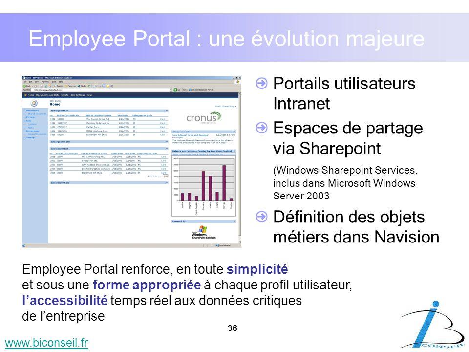 36 www.biconseil.fr Employee Portal : une évolution majeure Portails utilisateurs Intranet Espaces de partage via Sharepoint (Windows Sharepoint Servi