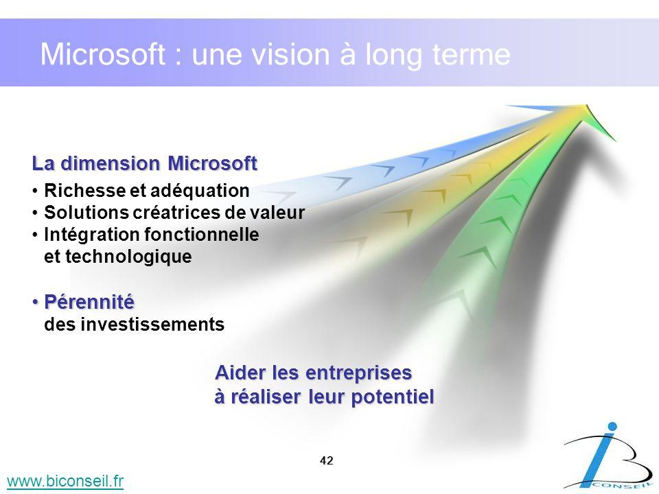 42 www.biconseil.fr La dimension Microsoft Richesse et adéquation Solutions créatrices de valeur Intégration fonctionnelle et technologique PérennitéP