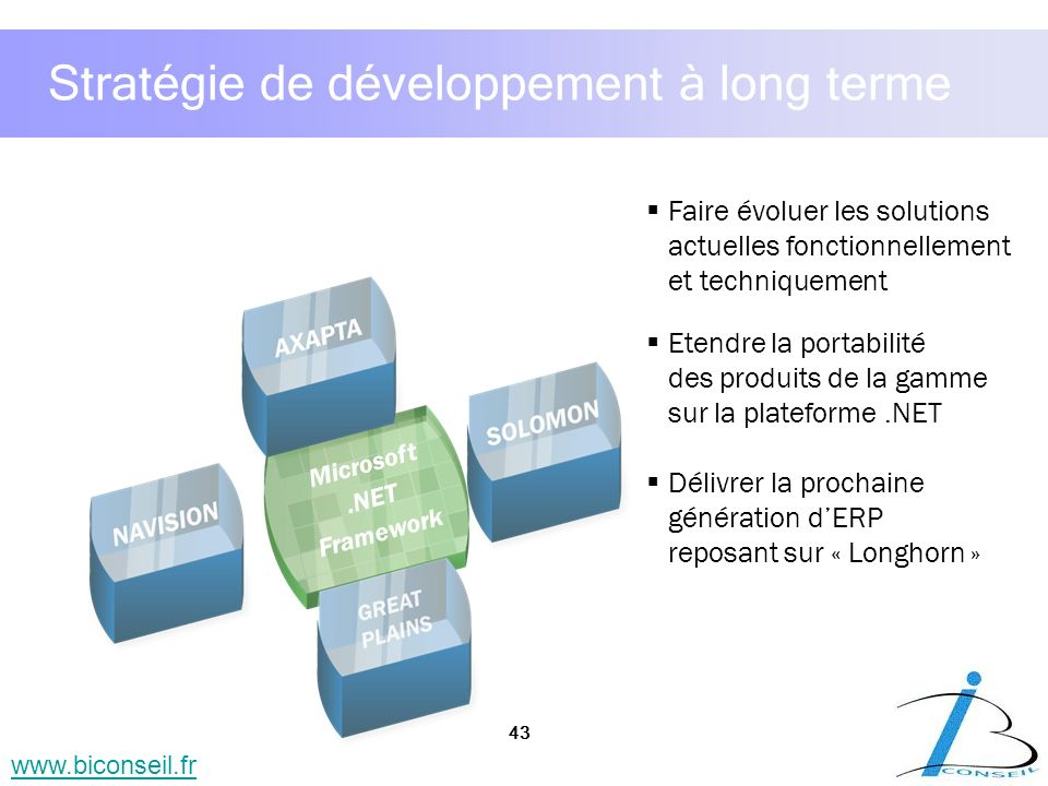 43 www.biconseil.fr Microsoft.NET Framework Stratégie de développement à long terme Faire évoluer les solutions actuelles fonctionnellement et techniq