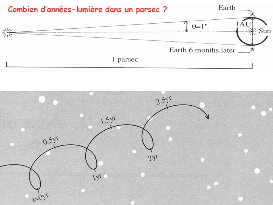 Combien dannées-lumière dans un parsec ?
