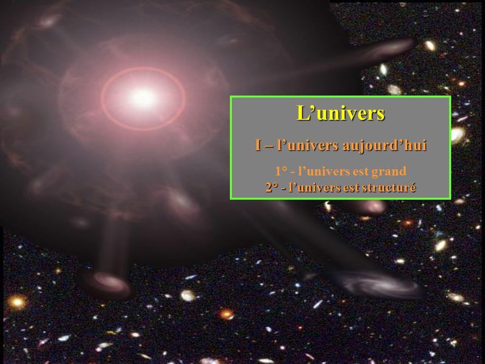 Lunivers I – lunivers aujourdhui 1° - lunivers est grand 2° - lunivers est structuré