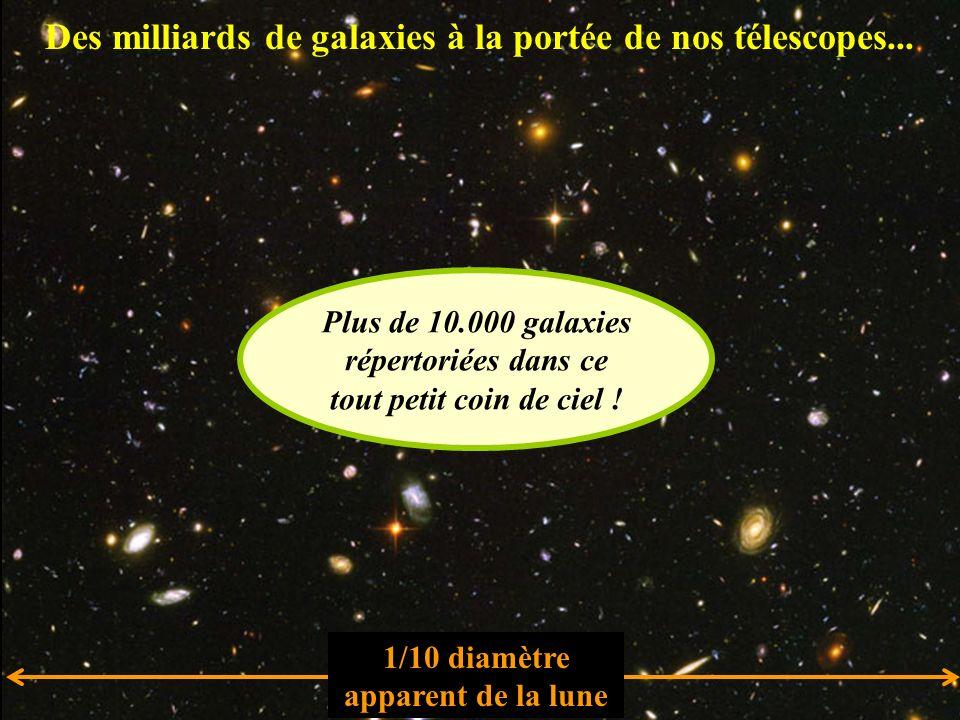 Des milliards de galaxies à la portée de nos télescopes... 1/10 diamètre apparent de la lune Plus de 10.000 galaxies répertoriées dans ce tout petit c