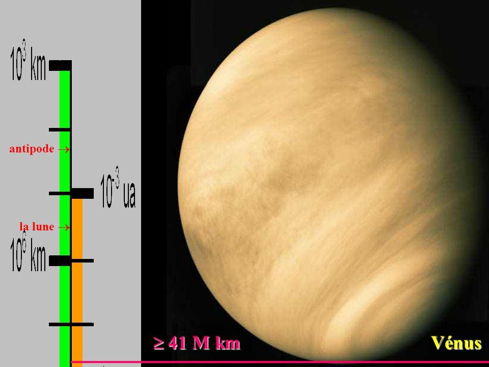 antipode la lune 41 M km Vénus 41 M km Vénus
