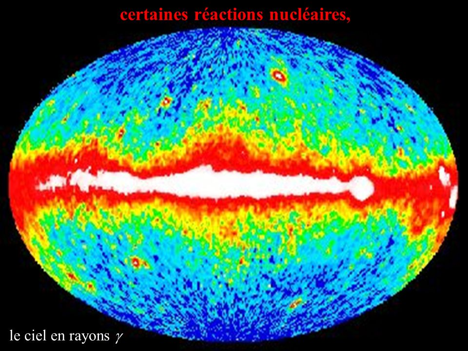 certaines réactions nucléaires, le ciel en rayons