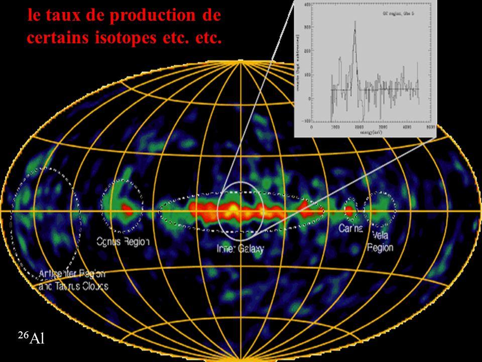 le taux de production de certains isotopes etc. etc. 26 Al