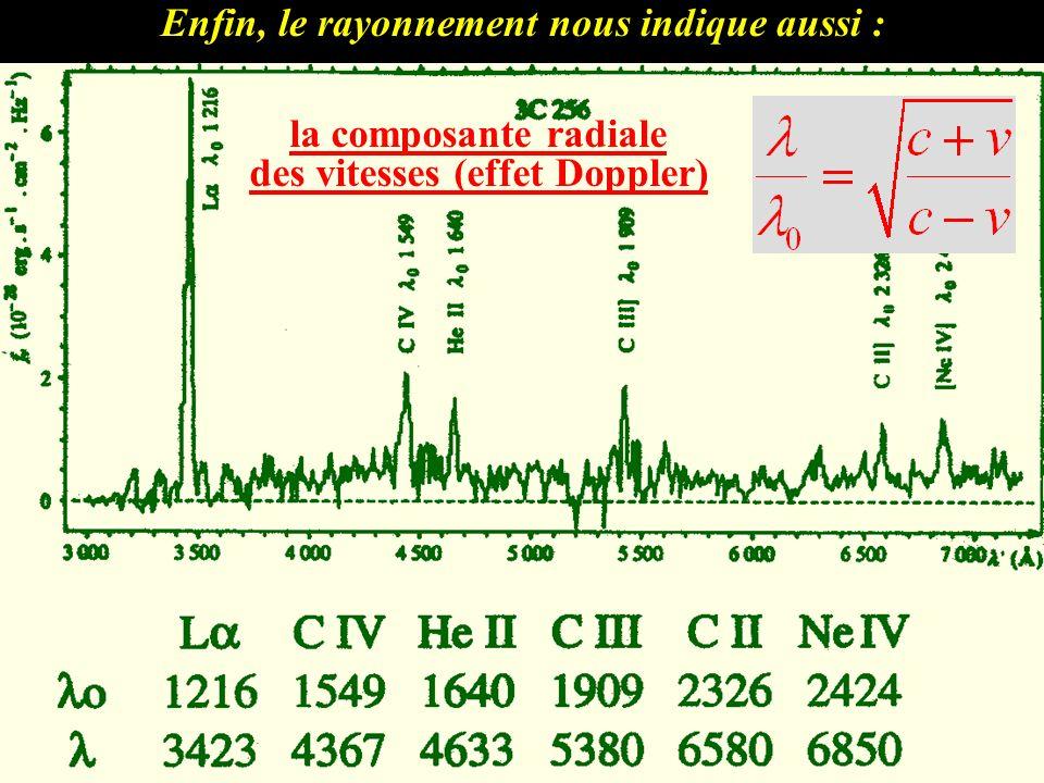 la composante radiale des vitesses (effet Doppler) Enfin, le rayonnement nous indique aussi :