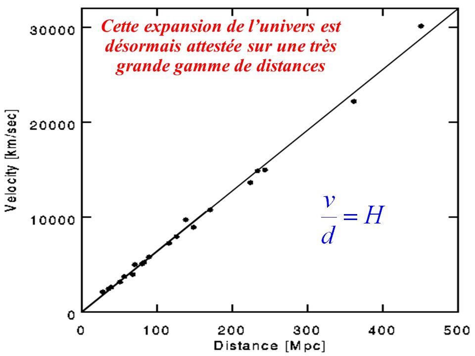 Cette expansion de lunivers est désormais attestée sur une très grande gamme de distances