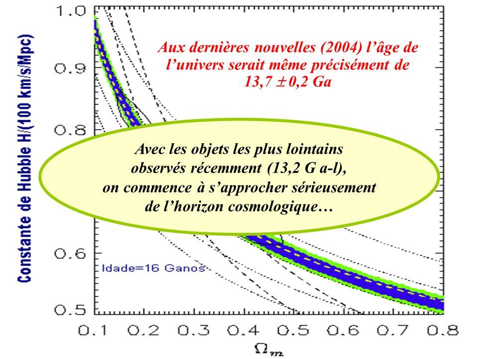Aux dernières nouvelles (2004) lâge de lunivers serait même précisément de 13,7 0,2 Ga Avec les objets les plus lointains observés récemment (13,2 G a