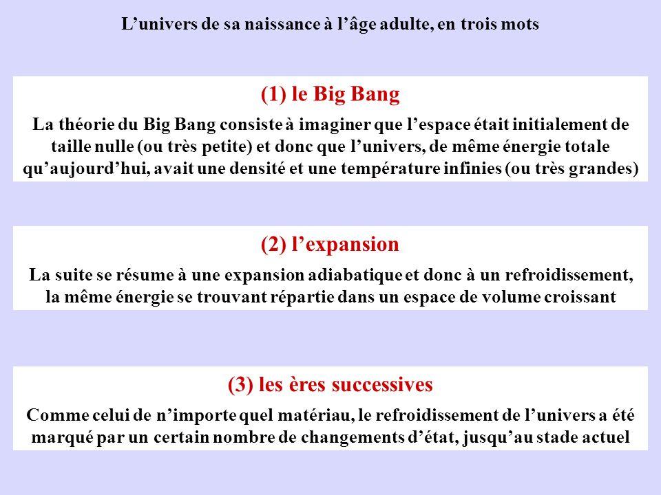 (1) le Big Bang La théorie du Big Bang consiste à imaginer que lespace était initialement de taille nulle (ou très petite) et donc que lunivers, de mê