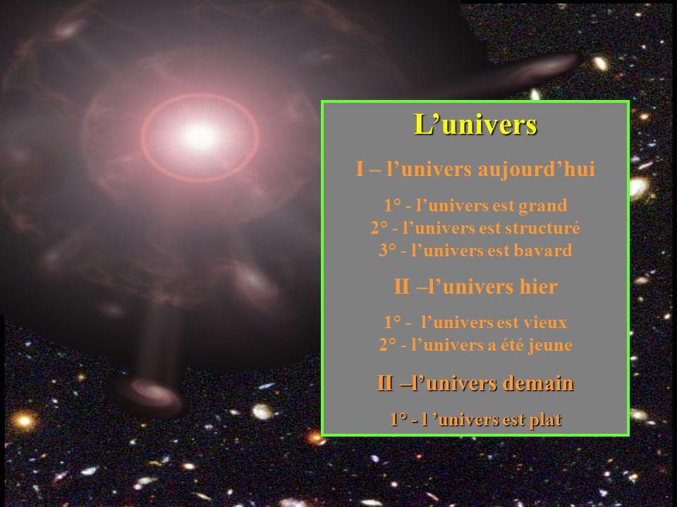 Lunivers I – lunivers aujourdhui 1° - lunivers est grand 2° - lunivers est structuré 3° - lunivers est bavard II –lunivers hier 1° - lunivers est vieu