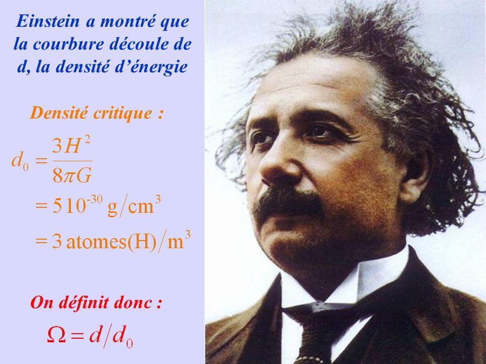 Einstein a montré que la courbure découle de d, la densité dénergie Densité critique : On définit donc :