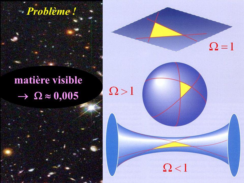 matière visible 0,005 Problème !