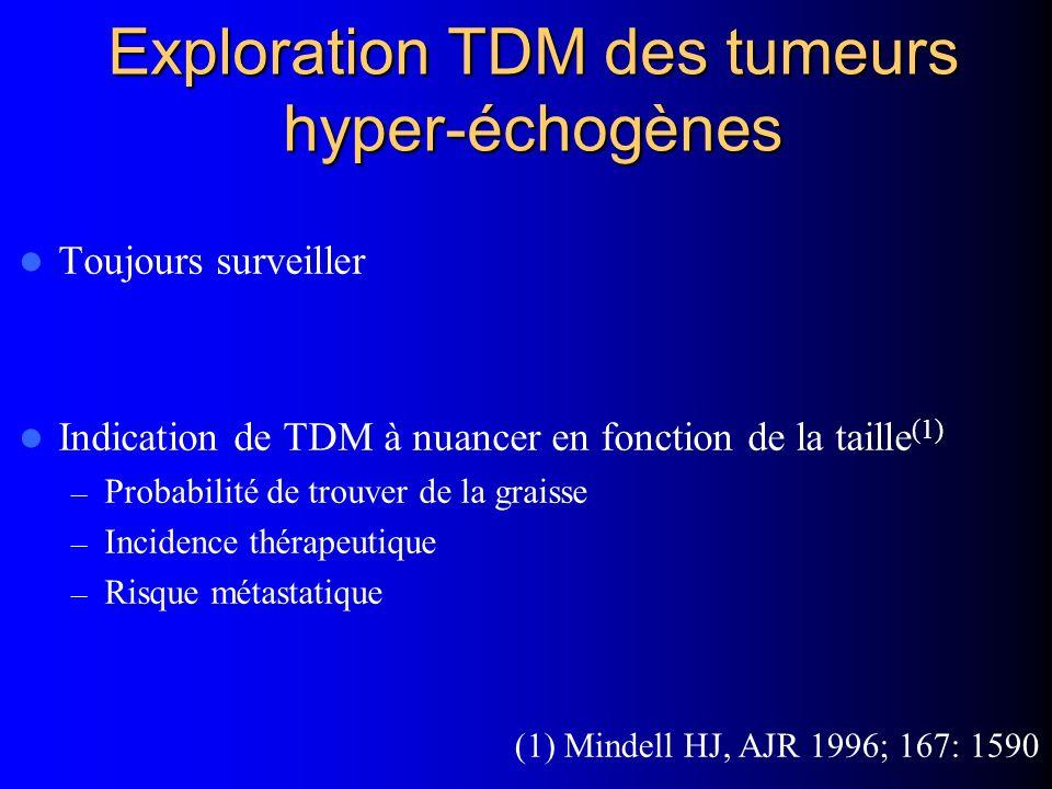 Exploration TDM des tumeurs hyper-échogènes Toujours surveiller Indication de TDM à nuancer en fonction de la taille (1) – Probabilité de trouver de l