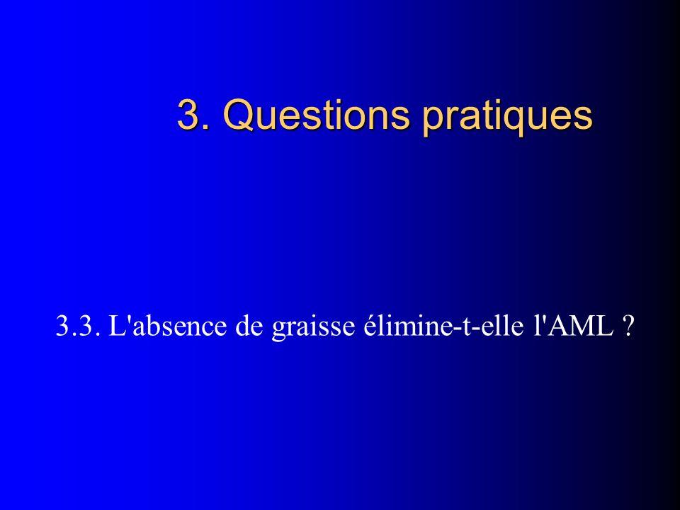 3. Questions pratiques 3.3. L'absence de graisse élimine-t-elle l'AML ?