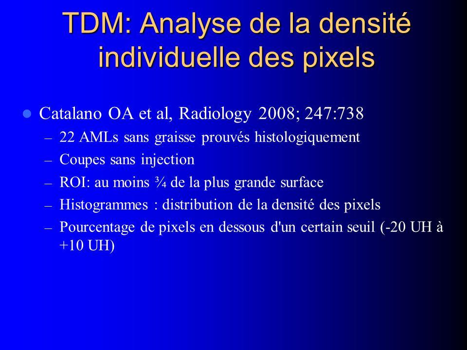 TDM: Analyse de la densité individuelle des pixels Catalano OA et al, Radiology 2008; 247:738 – 22 AMLs sans graisse prouvés histologiquement – Coupes