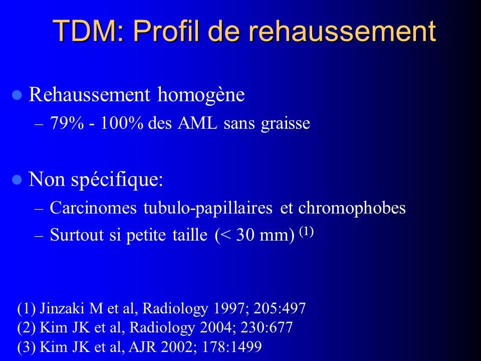 TDM: Profil de rehaussement Rehaussement homogène – 79% - 100% des AML sans graisse Non spécifique: – Carcinomes tubulo-papillaires et chromophobes –