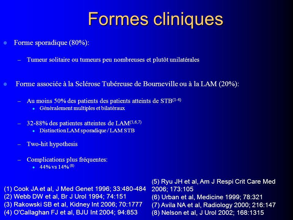 Formes cliniques Forme sporadique (80%): – Tumeur solitaire ou tumeurs peu nombreuses et plutôt unilatérales Forme associée à la Sclérose Tubéreuse de