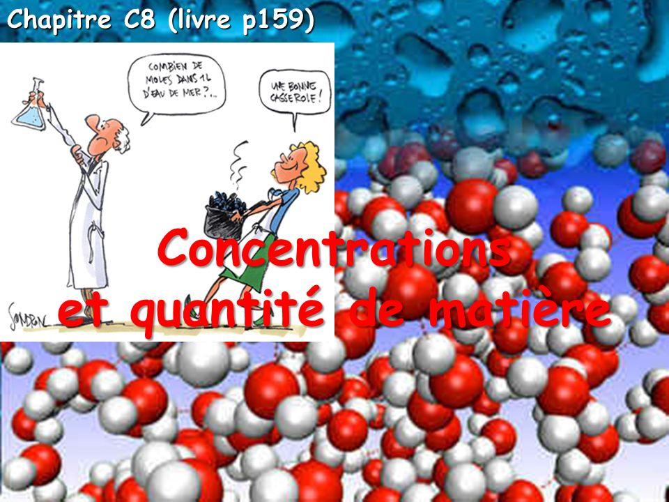 Concentrations et quantité de matière Chapitre C8 (livre p159)