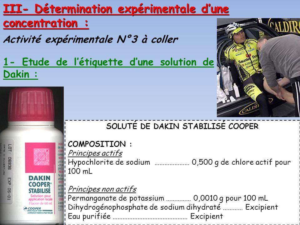 Activité expérimentale N°3 à coller III- Détermination expérimentale dune concentration : SOLUTÉ DE DAKIN STABILISÉ COOPER COMPOSITION : Principes act