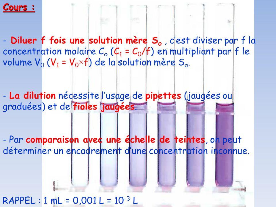 Cours : - Diluer f fois une solution mère S о, cest diviser par f la concentration molaire C о (C 1 = C 0 /f) en multipliant par f le volume V 0 (V 1
