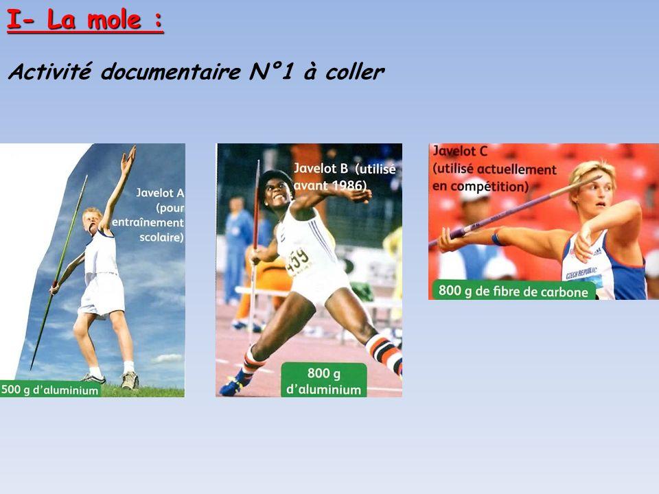 Activité documentaire N°1 à coller I- La mole : Type datome Masse dun atome Carbone C 1,99310 -26 kg Aluminium Al 4,48410 -26 kg