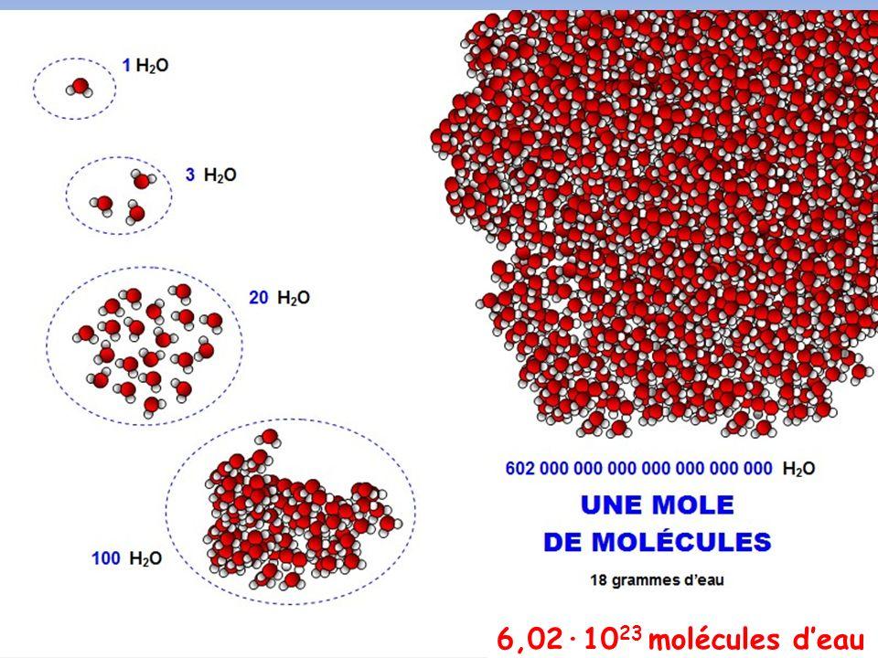 1- Préparer une quantité de matière n par pesée dune masse m : a) La masse molaire atomique : Situation problème : Comment prélever 0,020 mol de poudre de fer (Fe) .