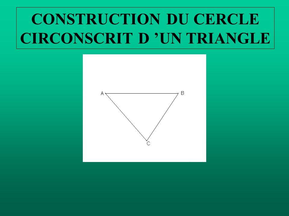CONSTRUCTION DU CERCLE CIRCONSCRIT D UN TRIANGLE Diaporama de Vincent OBATON Collège Côte Rousse ( Chambéry ) Vincent.Obaton@ac-grenoble.fr http://www
