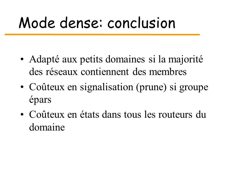 Mode dense: conclusion Adapté aux petits domaines si la majorité des réseaux contiennent des membres Coûteux en signalisation (prune) si groupe épars