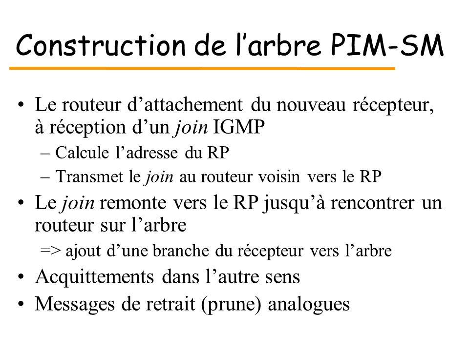 Construction de larbre PIM-SM Le routeur dattachement du nouveau récepteur, à réception dun join IGMP –Calcule ladresse du RP –Transmet le join au rou