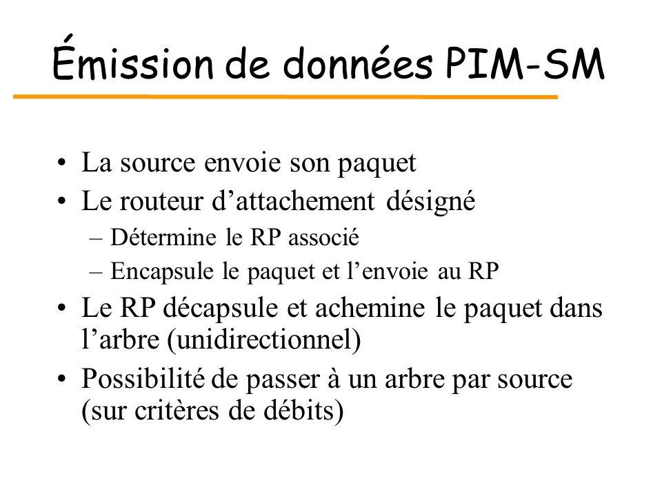 Émission de données PIM-SM La source envoie son paquet Le routeur dattachement désigné –Détermine le RP associé –Encapsule le paquet et lenvoie au RP