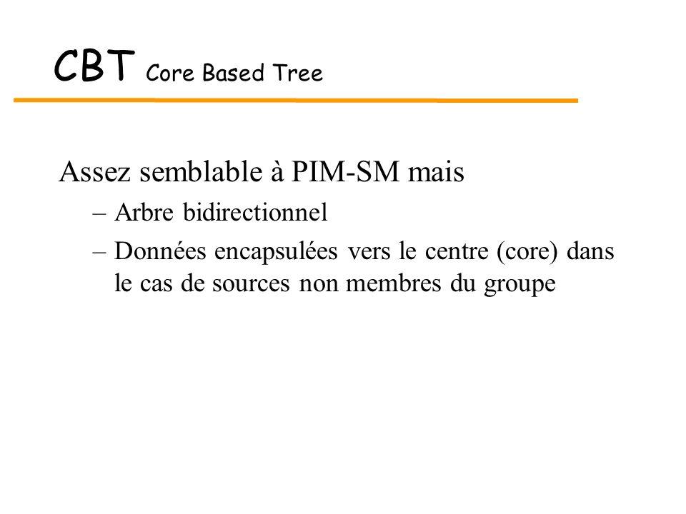 CBT Core Based Tree Assez semblable à PIM-SM mais –Arbre bidirectionnel –Données encapsulées vers le centre (core) dans le cas de sources non membres