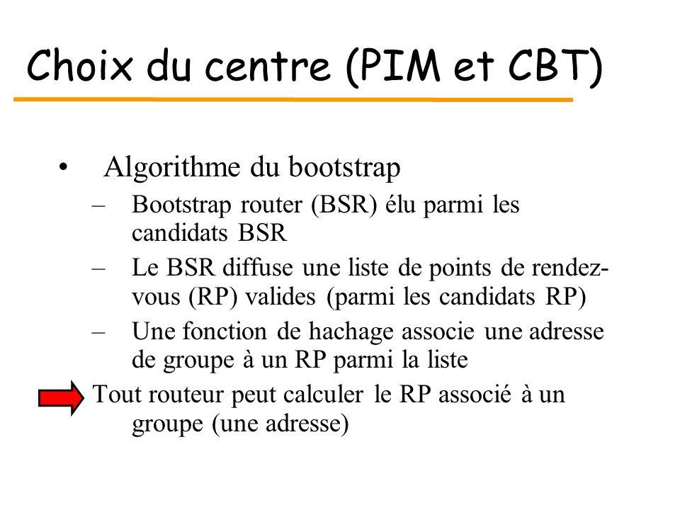 Choix du centre (PIM et CBT) Algorithme du bootstrap –Bootstrap router (BSR) élu parmi les candidats BSR –Le BSR diffuse une liste de points de rendez