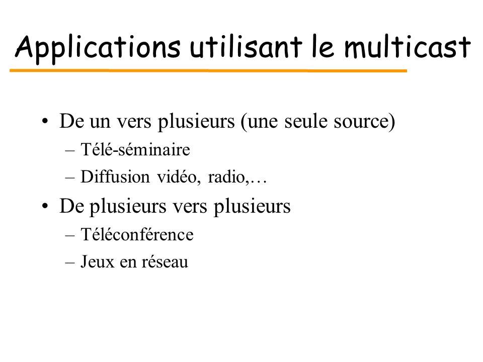Applications utilisant le multicast De un vers plusieurs (une seule source) –Télé-séminaire –Diffusion vidéo, radio,… De plusieurs vers plusieurs –Tél