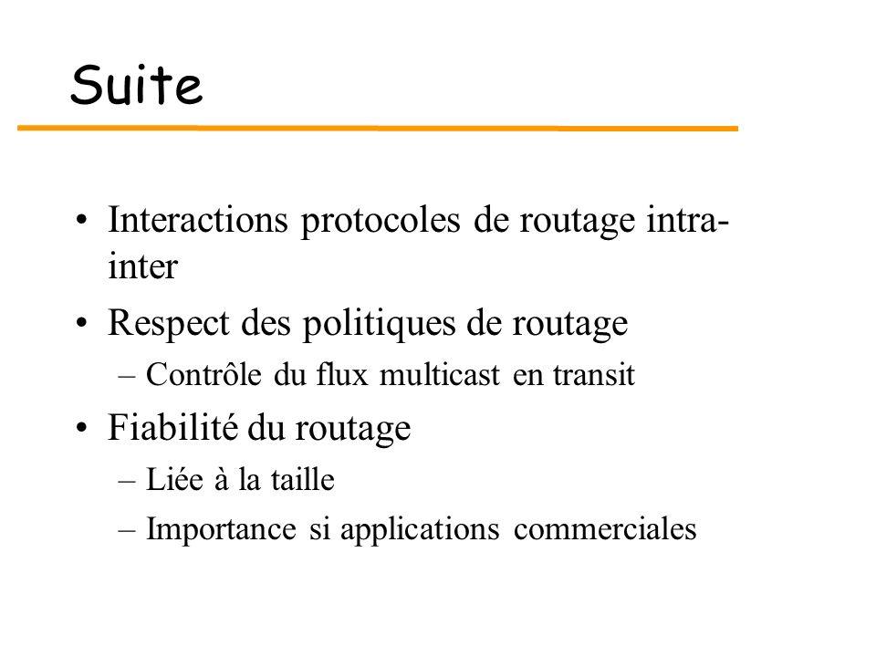 Suite Interactions protocoles de routage intra- inter Respect des politiques de routage –Contrôle du flux multicast en transit Fiabilité du routage –L