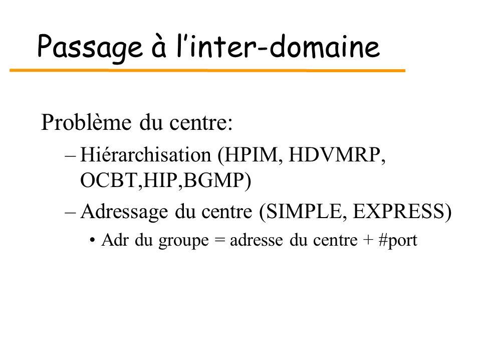 Passage à linter-domaine Problème du centre: –Hiérarchisation (HPIM, HDVMRP, OCBT,HIP,BGMP) –Adressage du centre (SIMPLE, EXPRESS) Adr du groupe = adr
