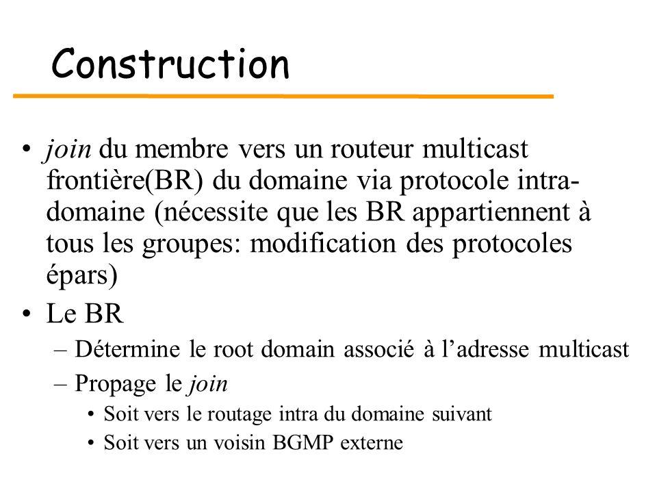 Construction join du membre vers un routeur multicast frontière(BR) du domaine via protocole intra- domaine (nécessite que les BR appartiennent à tous