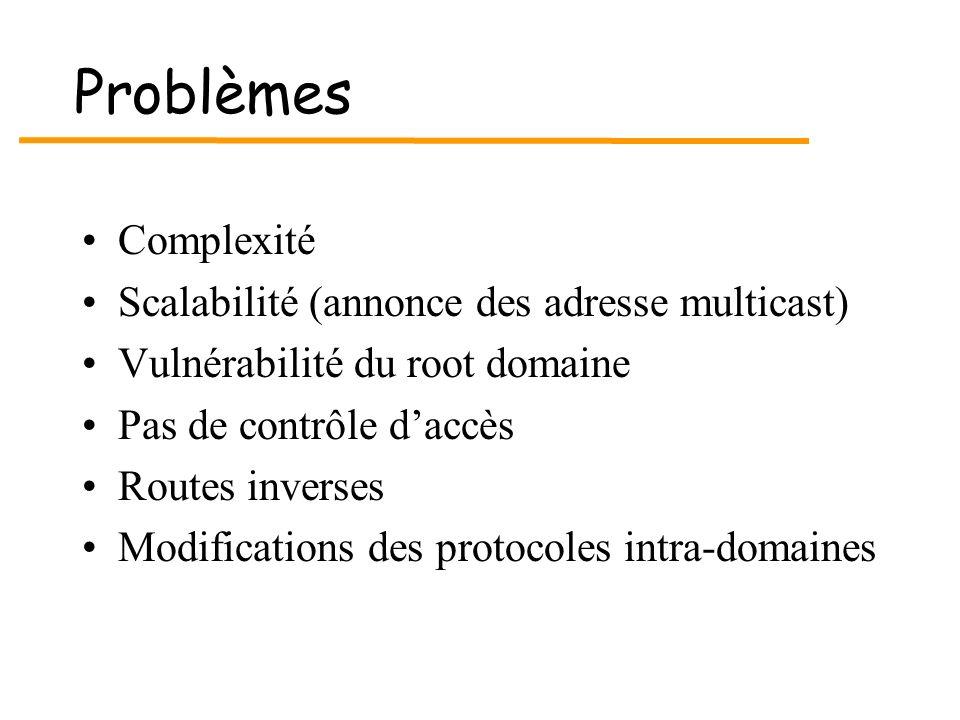 Problèmes Complexité Scalabilité (annonce des adresse multicast) Vulnérabilité du root domaine Pas de contrôle daccès Routes inverses Modifications de